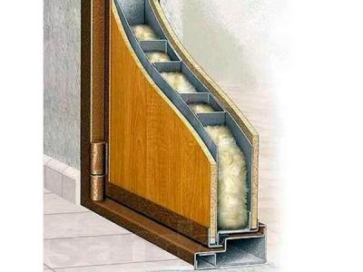 Безопасная входная дверь